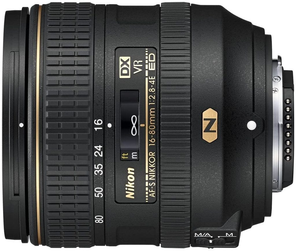 Camera lens Travel gear